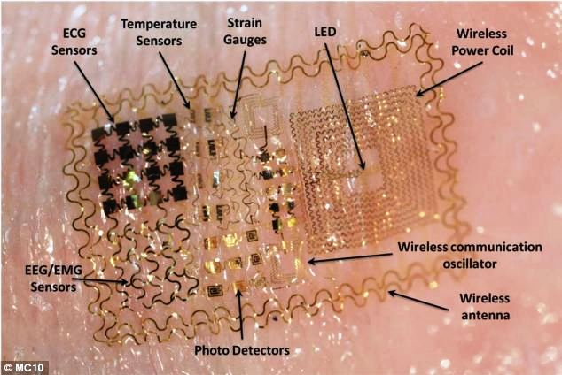 Electronic-Tattoo-Printed-Onto-Skin