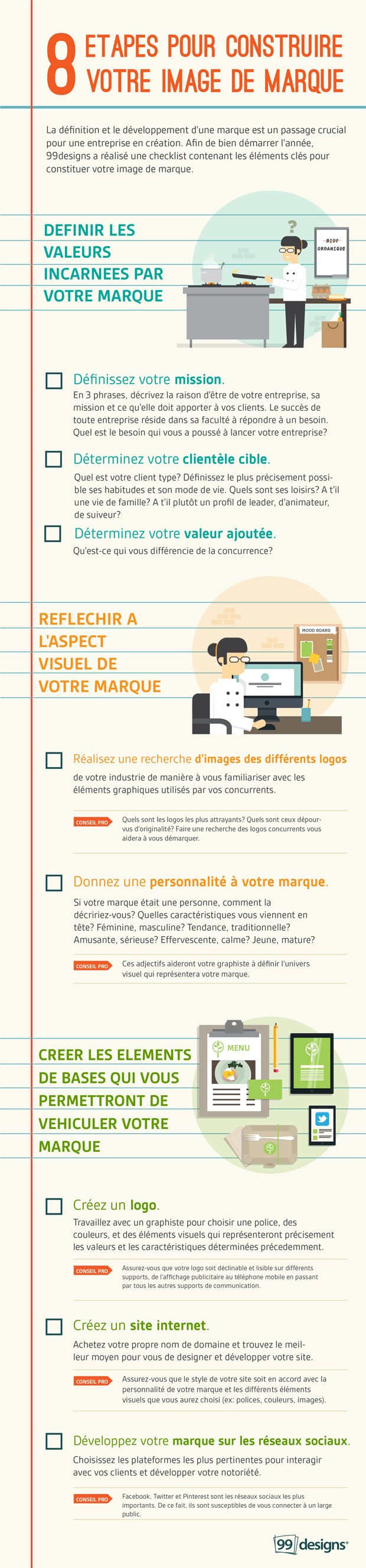 Infographie,8 étapes pour construire son image de marque